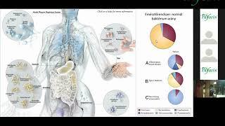 pinworm tünetei és jelei ételek a szervezet parazitái ellen